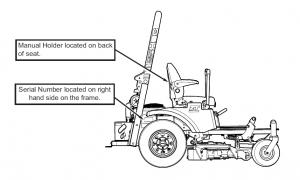 Troubleshooting Manual   Bush Hog Mowers Guide